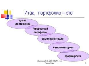 Ибрагимова Е.В., МОУ СОШ №1 г.п.п. Чистые Боры * Итак, портфолио – это досье