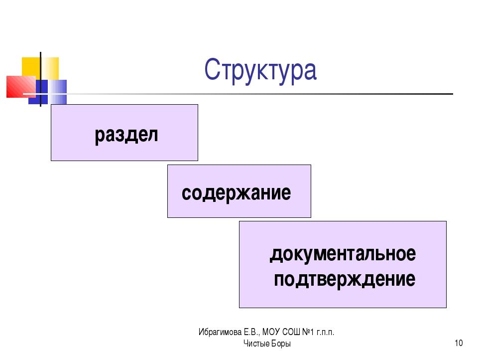 Ибрагимова Е.В., МОУ СОШ №1 г.п.п. Чистые Боры * Структура содержание раздел...