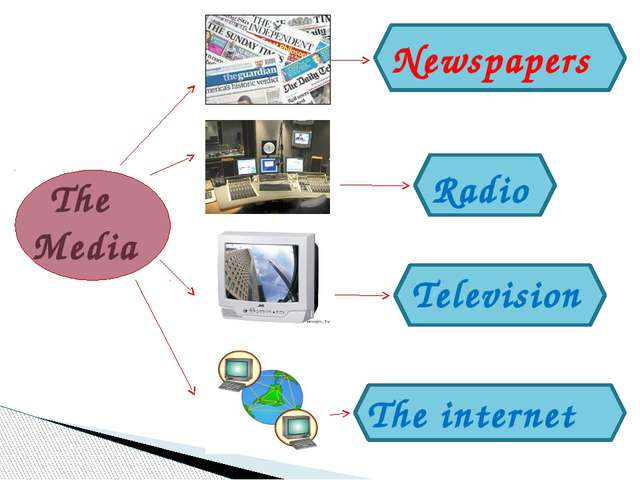 The Media Television The internet Radio Newspapers