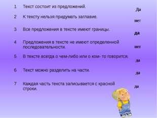 Да да да да да нет нет 1 Текст состоит из предложений. 2 К тексту нельзя прид