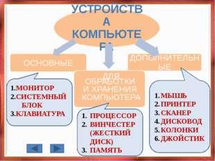 Источники http://onkod.krasgmu.ru/src/images/news/7984.jpg http://gallery.sev