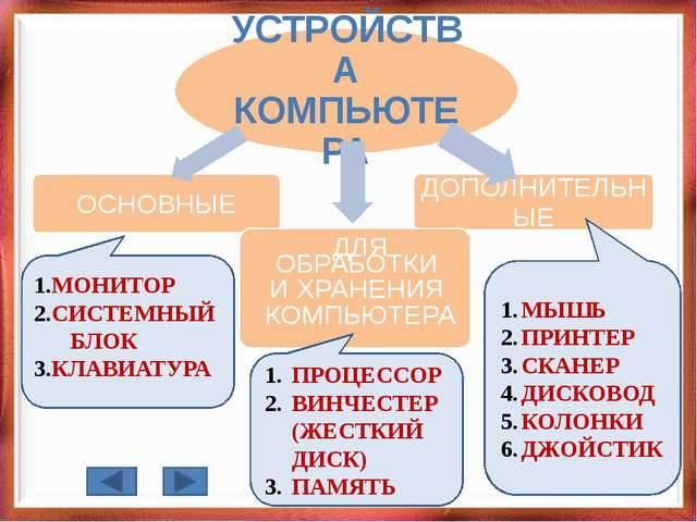 Источники http://onkod.krasgmu.ru/src/images/news/7984.jpg http://gallery.sev...