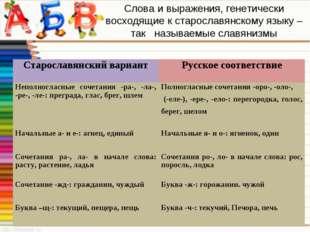 Слова и выражения, генетически восходящие к старославянскому языку – так назы