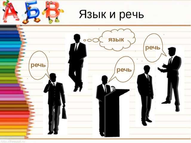 Язык и речь язык речь речь речь