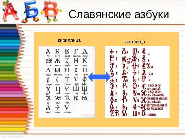Славянские азбуки кириллица глаголица