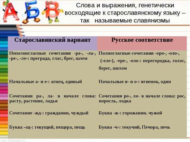 Слова и выражения, генетически восходящие к старославянскому языку – так назы...