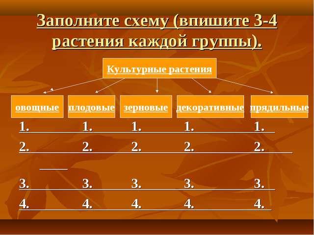 Заполните схему (впишите 3-4 растения каждой группы). 1. 1. 1. 1. 1. 2. 2. 2....