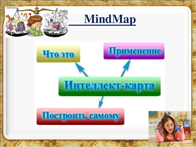 MindMap