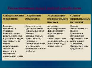 Компетентностный подход определяет 1.Предназначение образования: 2.Содержание