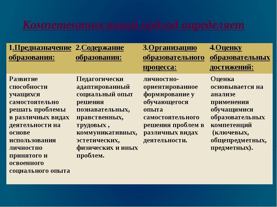 Компетентностный подход определяет 1.Предназначение образования: 2.Содержание...