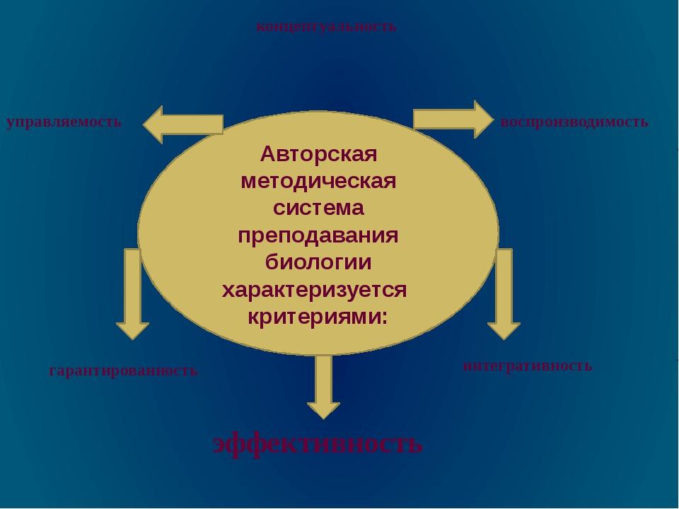 Авторская методическая система преподавания биологии характеризуется критерия...