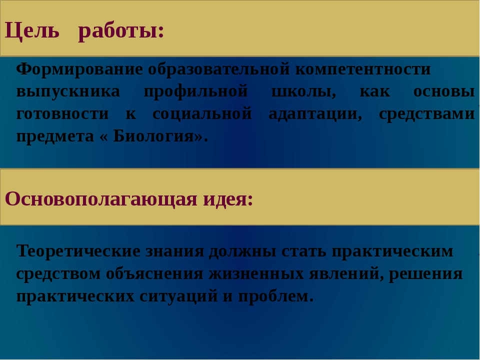Цель моей работы: Формирование образовательной компетентности выпускника проф...
