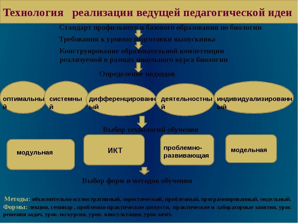 Технология реализации ведущей педагогической идеи Стандарт профильного и базо...