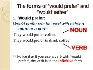 "The forms of ""would prefer"" and ""would rather"" Would prefer: Would prefer can"