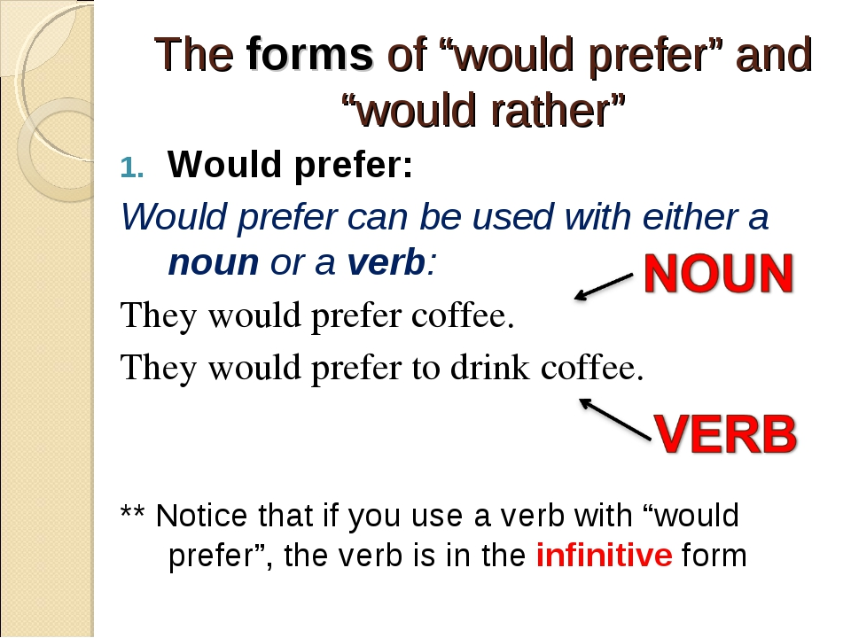 "The forms of ""would prefer"" and ""would rather"" Would prefer: Would prefer can..."