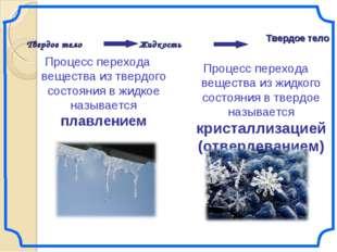 Твердое тело  Жидкость Процесс перехода вещества из твердого состояния в ж