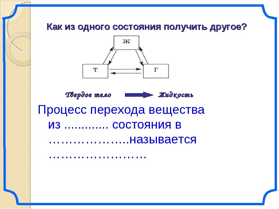 Как из одного состояния получить другое? Процесс перехода вещества из ..........