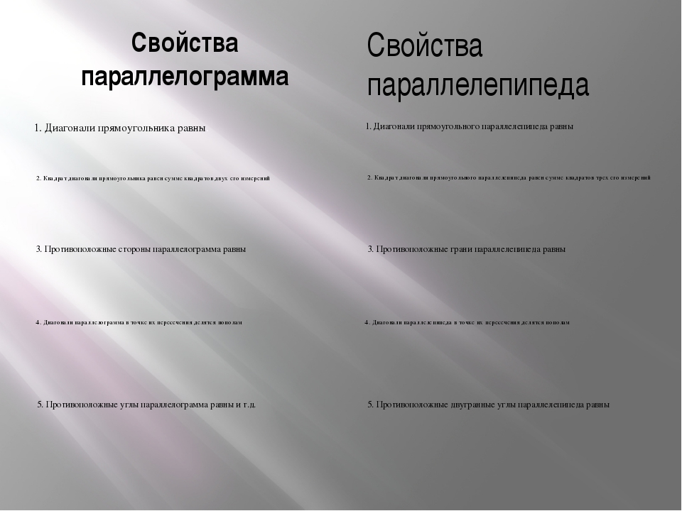 Свойства параллелограмма 1. Диагонали прямоугольника равны. Свойства параллел...