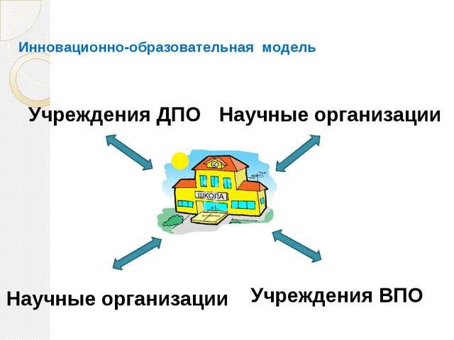Инновационно-образовательная модель Учреждения ВПО Научные организации Учреж...