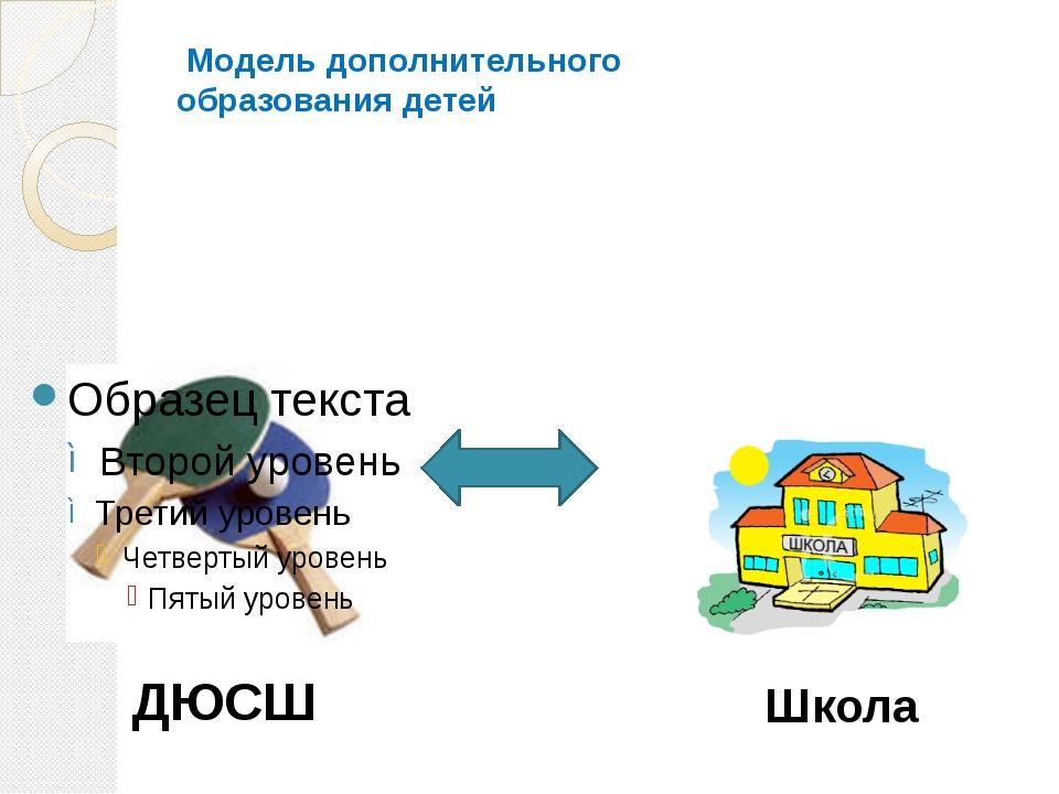 ДЮСШ Модель дополнительного образования детей Школа