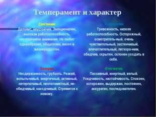 Темперамент и характер Сангвиник Деловит, неустойчив. Эмоционален, высокая ра