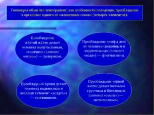 Гиппократобъяснял темперамент, как особенности поведения, преобладание в орг