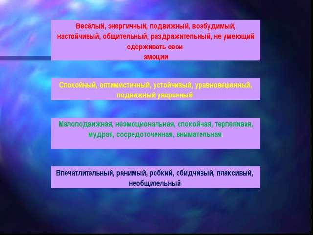 нарушение высшая нервная система презентация