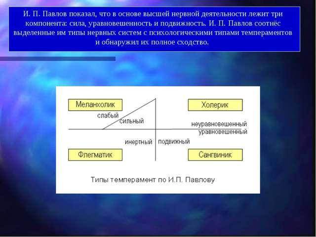 И.П.Павлов показал, что воснове высшей нервной деятельности лежит три комп...