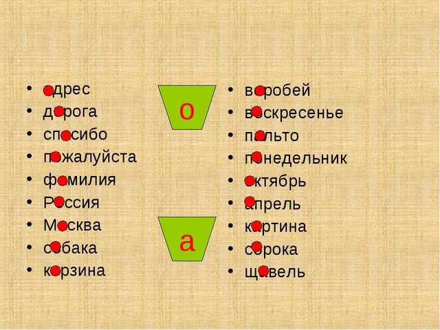 адрес дорога спасибо пожалуйста фамилия Россия Москва собака корзина воробей...