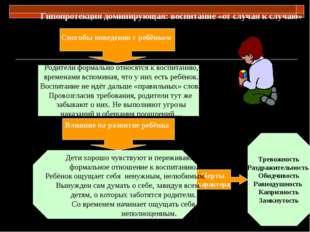Гипопротекция доминирующая: воспитание «от случая к случаю» Влияние на разви