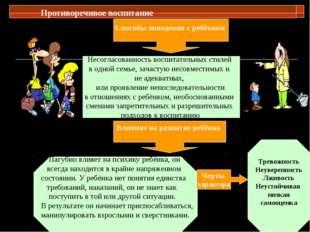 Противоречивое воспитание Влияние на развитие ребёнка Черты характера Тревожн