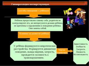 Гипопротекция потворствующая: Влияние на развитие ребёнка Черты характера Сп