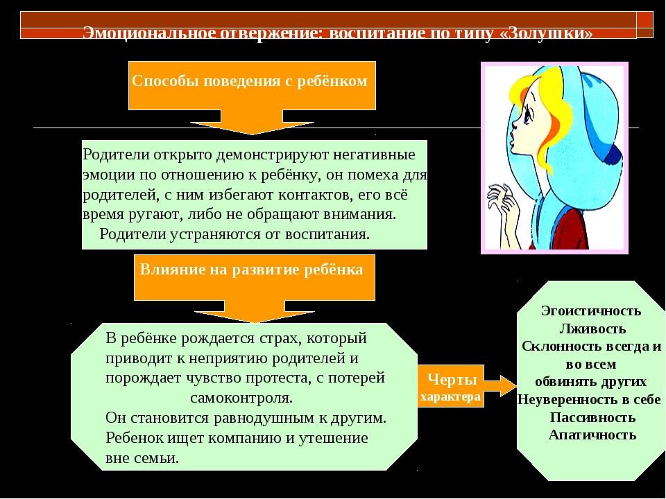 Эмоциональное отвержение: воспитание по типу «Золушки» Влияние на развитие р...