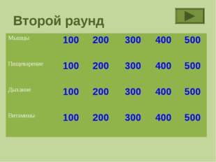 Второй раунд Мышцы100200 300400 500 Пищеварение100200 300400 500 Ды