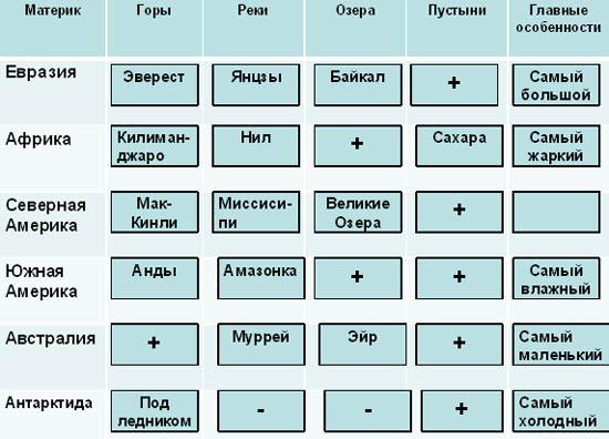 http://festival.1september.ru/articles/596293/img1.jpg