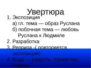 Увертюра 1. Экспозиция а) гл. тема — образ Руслана б) побочная тема — любовь