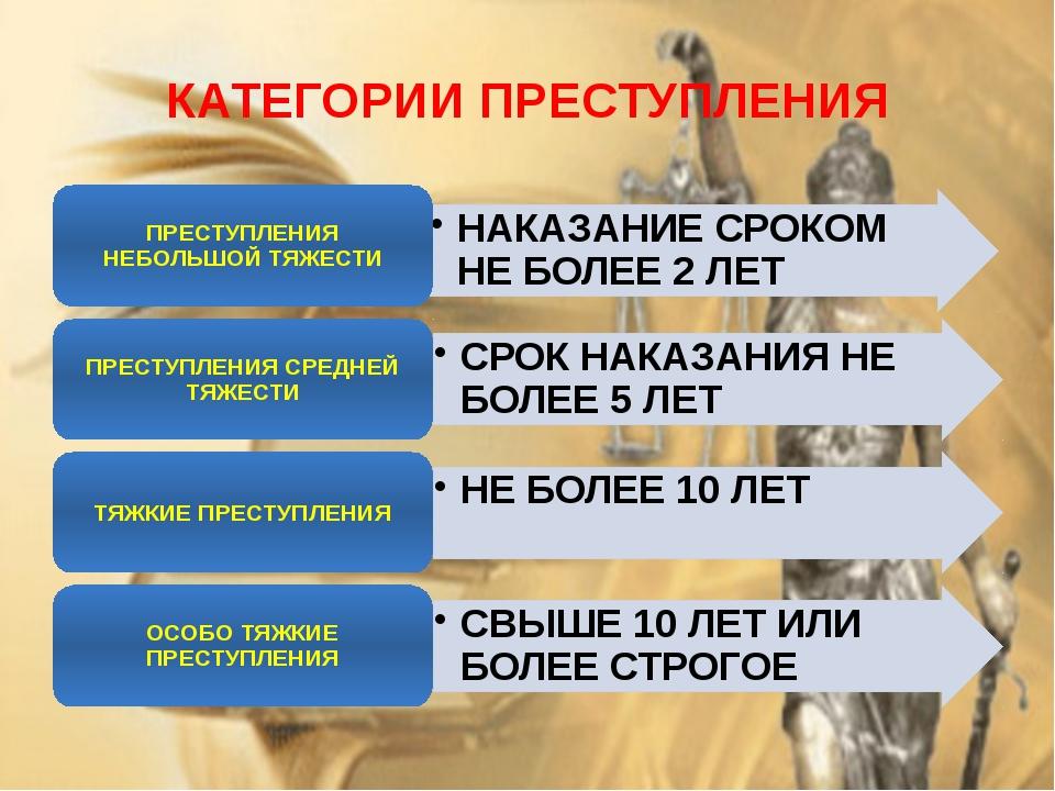 КАТЕГОРИИ ПРЕСТУПЛЕНИЯ НАКАЗАНИЕ СРОКОМ НЕ БОЛЕЕ 2 ЛЕТ ПРЕСТУПЛЕНИЯ НЕБОЛЬШОЙ...