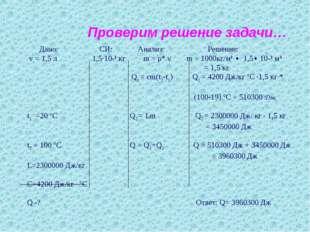 Дано: СИ: Анализ: Решение: v = 1,5 л 1,5∙10³ кг m = ρ* v m = 1000кг/м³ ∙ 1,