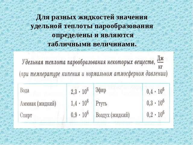 Для разных жидкостей значения удельной теплоты парообразования определены и я...