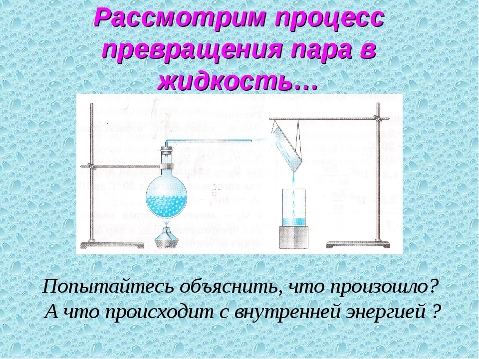 Рассмотрим процесс превращения пара в жидкость… Попытайтесь объяснить, что пр...