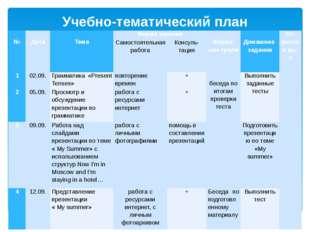 Учебно-тематический план  №  Дата  Тема Форма занятия  Форма контроля