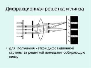 Дифракционная решетка и линза Для получения четкой дифракционной картины за р