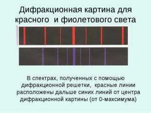 Дифракционная картина для красного и фиолетового света В спектрах, полученных