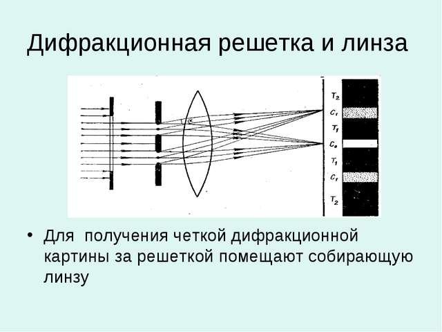 Дифракционная решетка и линза Для получения четкой дифракционной картины за р...