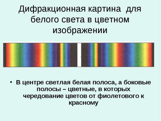 Дифракционная картина для белого света в цветном изображении В центре светлая...