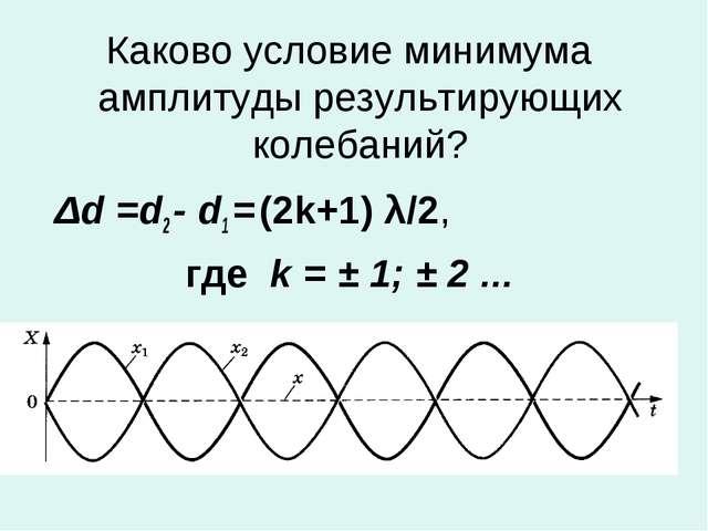 Каково условие минимума амплитуды результирующих колебаний? Δd =d2 - d1 = (2k...