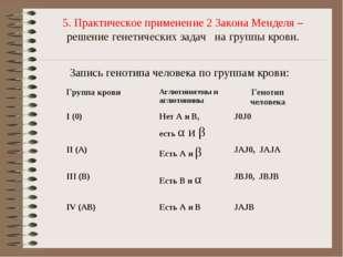 5. Практическое применение 2 Закона Менделя – решение генетических задач на г