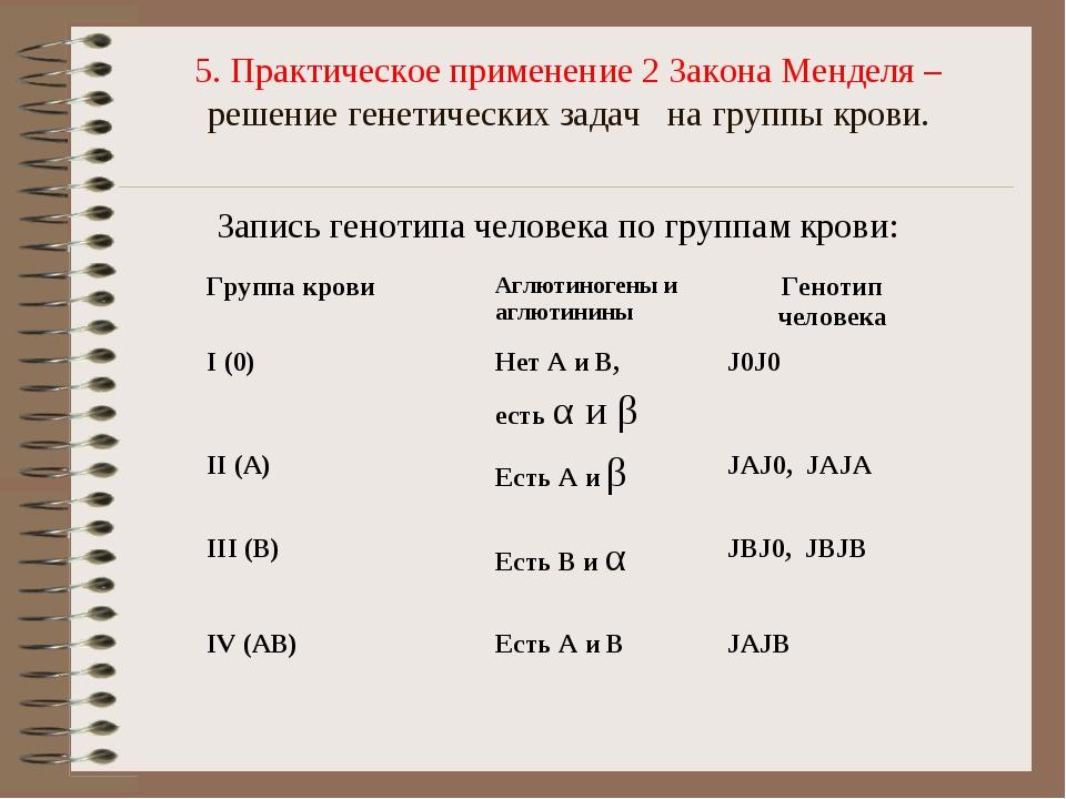 5. Практическое применение 2 Закона Менделя – решение генетических задач на г...