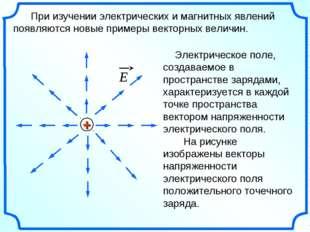 При изучении электрических и магнитных явлений появляются новые примеры вект
