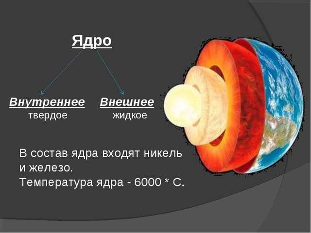 Ядро Внутреннее твердое Внешнее жидкое В состав ядра входят никель и железо....